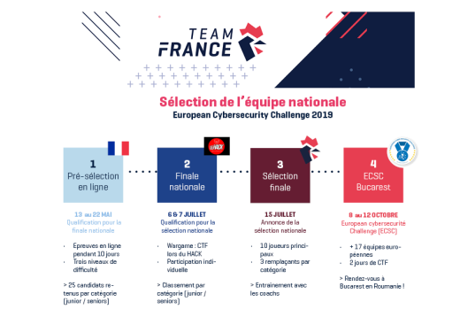 selection-nationale.png